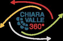 Chiaravalle 360°